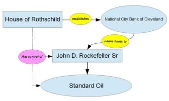 Fosdick-Figure-1